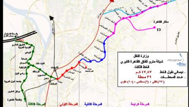 """صورة أبرز المعلومات عن محطة مترو """"العتبة – الكيت كات"""""""