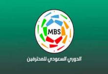 صورة الدوري السعودي.. المنافسة تشتعل بين الفرق في جدول الترتيب