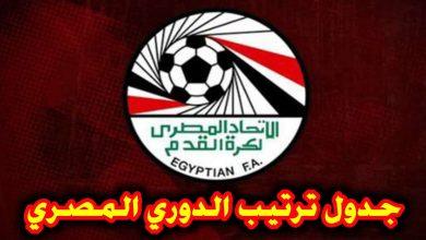 صورة تعرف على جدول ترتيب الدوري المصري الممتاز 2021.. الزمالك 55 نقطة في 24 مباراة